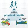 depositphotos 18947475-Physical-Health-infographic-physical-activity-good-nutrition